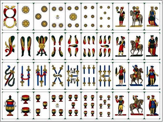Significato carte napoletane metodo a due